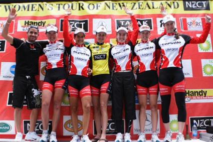 Tour of NewZealand